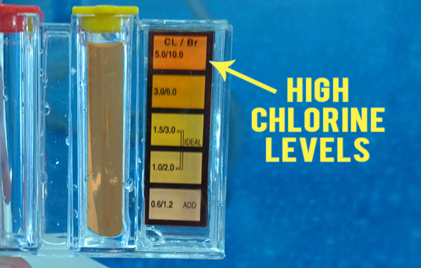 Raise or lower levels of pool chlorine the pool factory How to lower chlorine in swimming pool