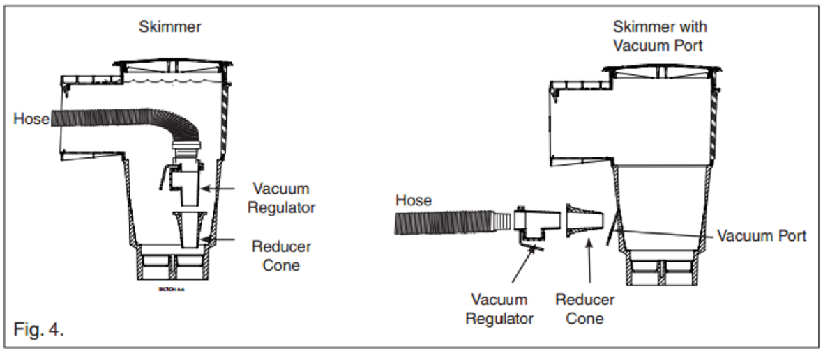 Pool Hose Connection Diagram for Pentair Lil Shark Cleaner