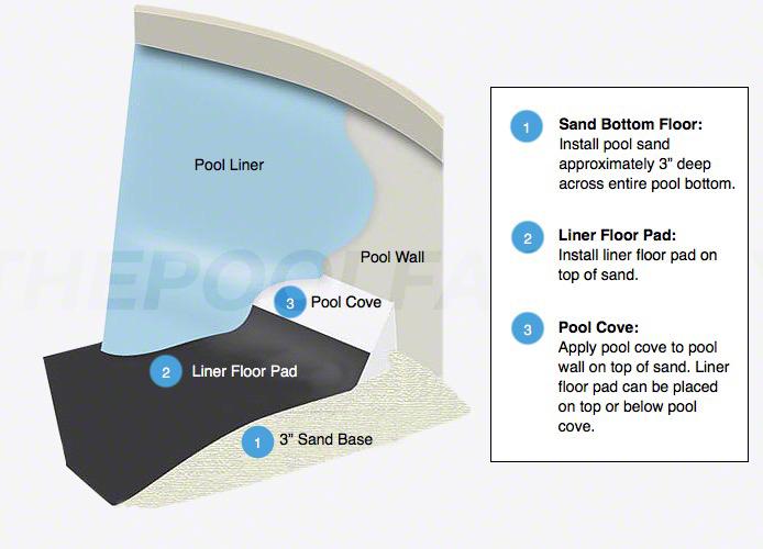 Foam Pool Cove